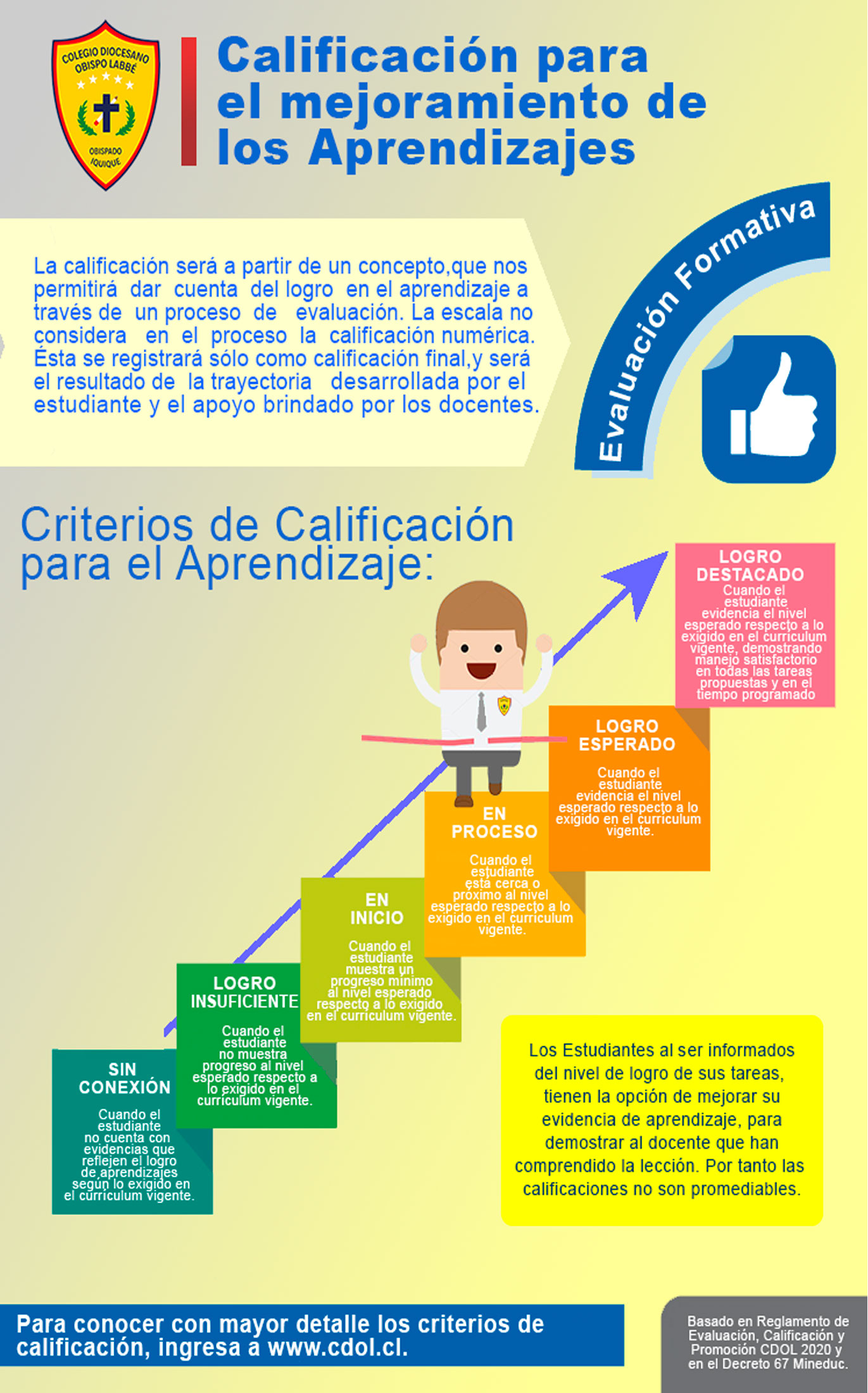 infografia-evaluacion-formativa